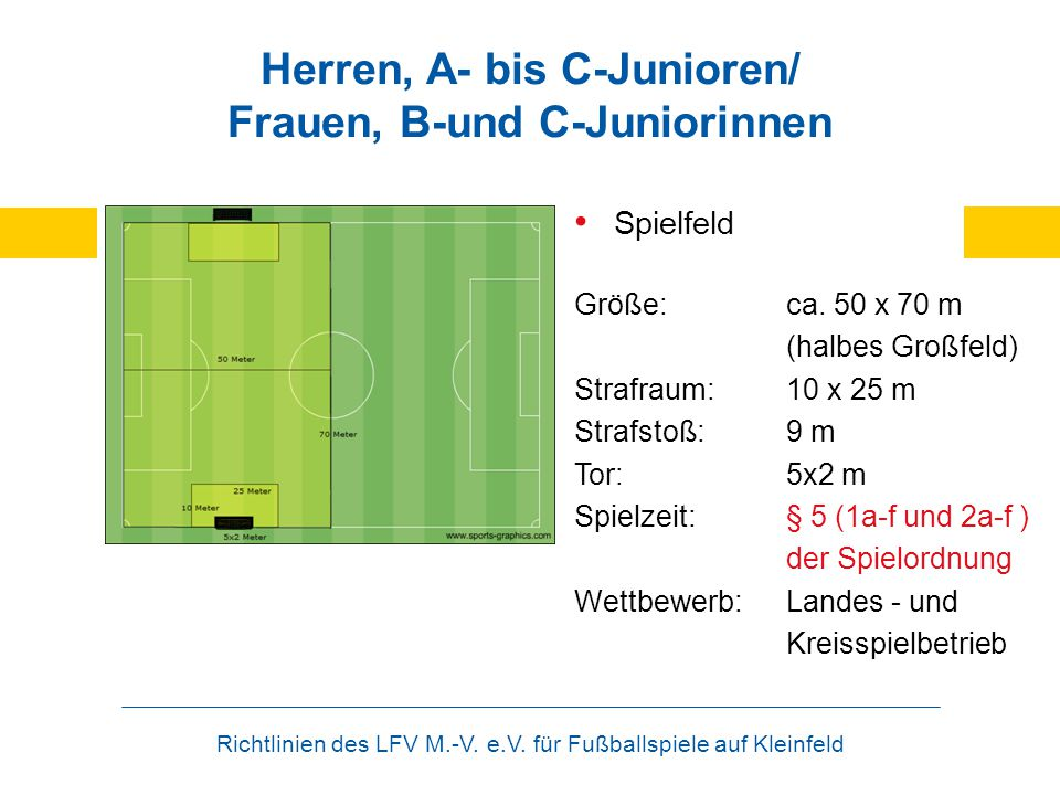 Richtlinien des LFV M.-V. e.V. für Fußballspiele auf Kleinfeld Herren, A- bis C-Junioren/ Frauen, B-und C-Juniorinnen Spielfeld Größe:ca. 50 x 70 m (h
