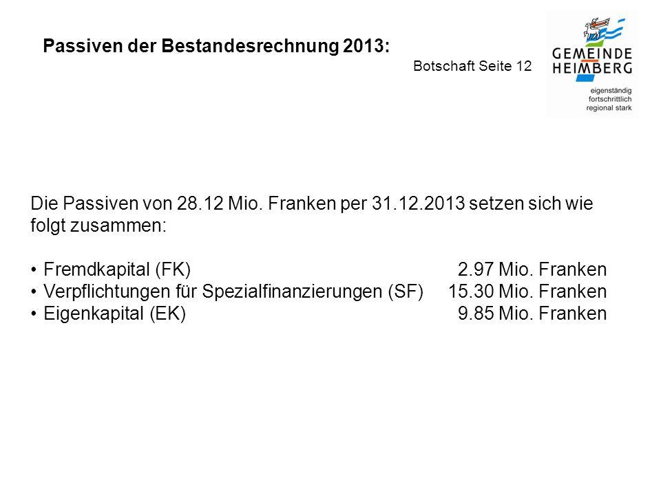 Passiven der Bestandesrechnung 2013: Botschaft Seite 12 Die Passiven von 28.12 Mio.