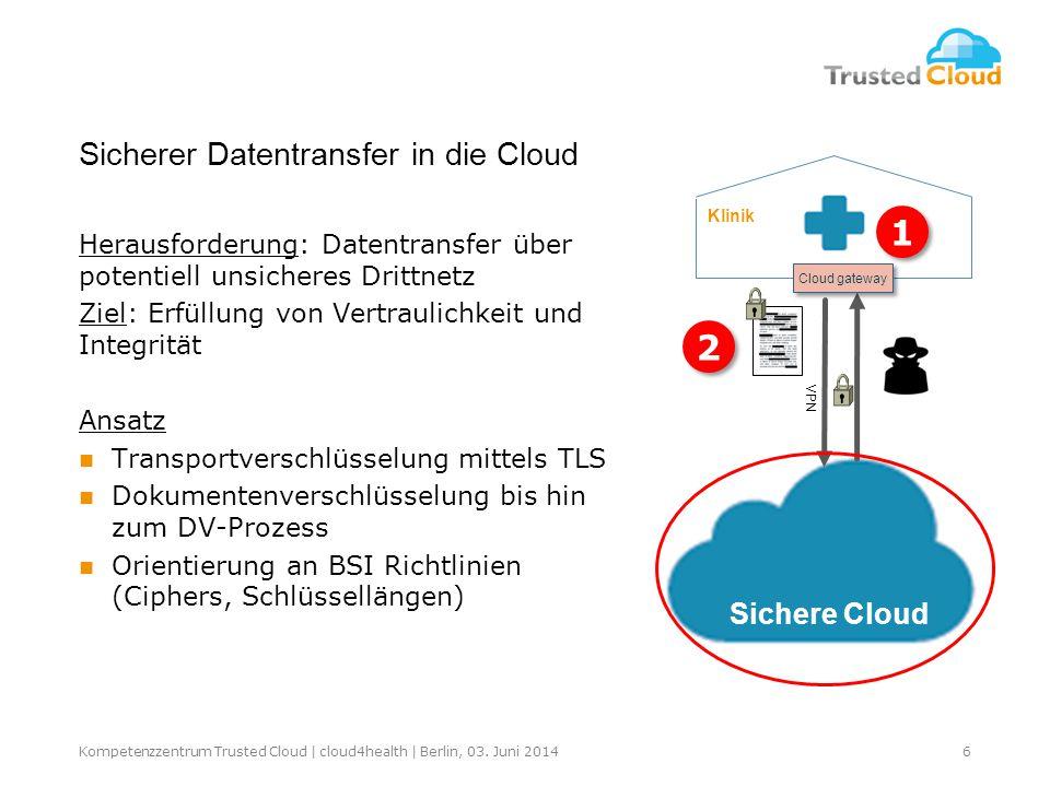 VPN Sichere Cloud 2 2 1 1 Klinik Cloud gateway 6Kompetenzzentrum Trusted Cloud | cloud4health | Berlin, 03.