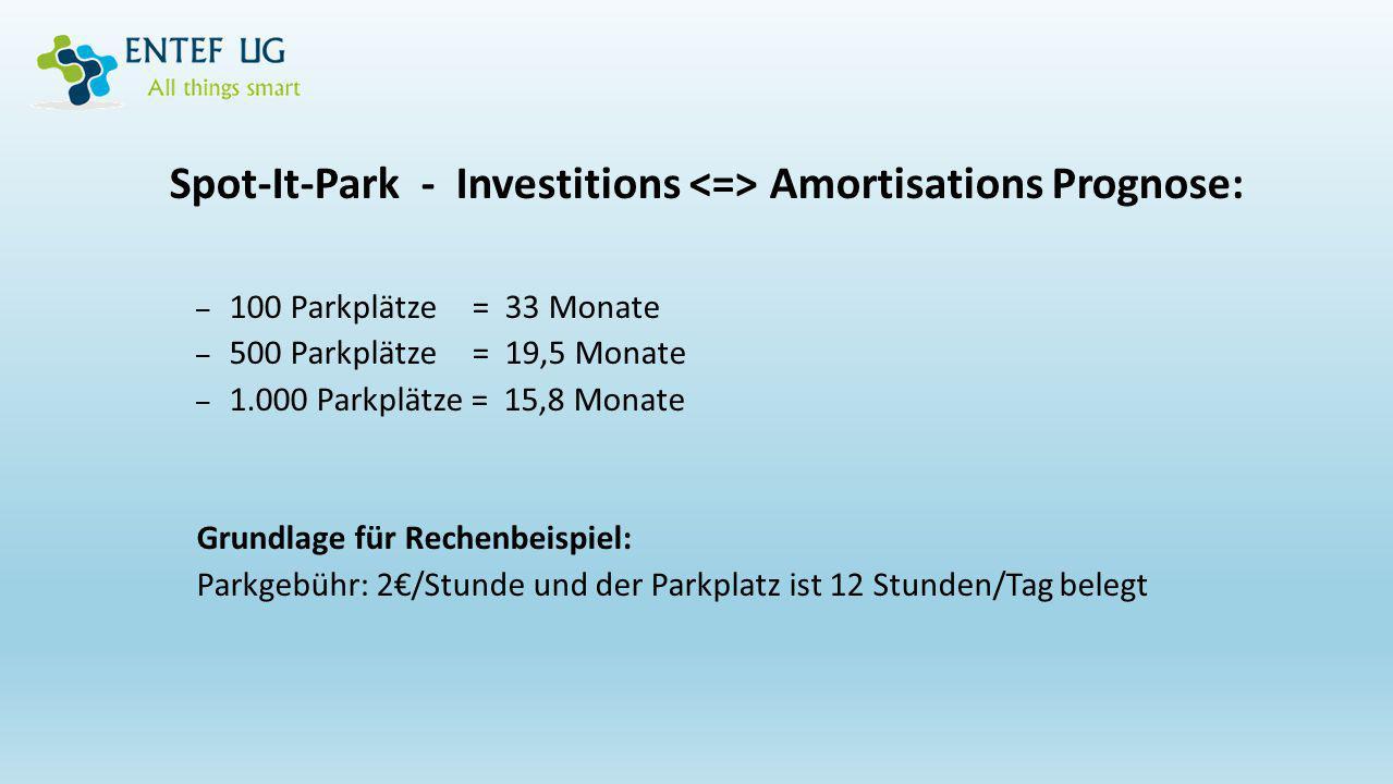 Spot-It-Park - Investitions Amortisations Prognose: – 100 Parkplätze = 33 Monate – 500 Parkplätze = 19,5 Monate – 1.000 Parkplätze = 15,8 Monate Grundlage für Rechenbeispiel: Parkgebühr: 2€/Stunde und der Parkplatz ist 12 Stunden/Tag belegt