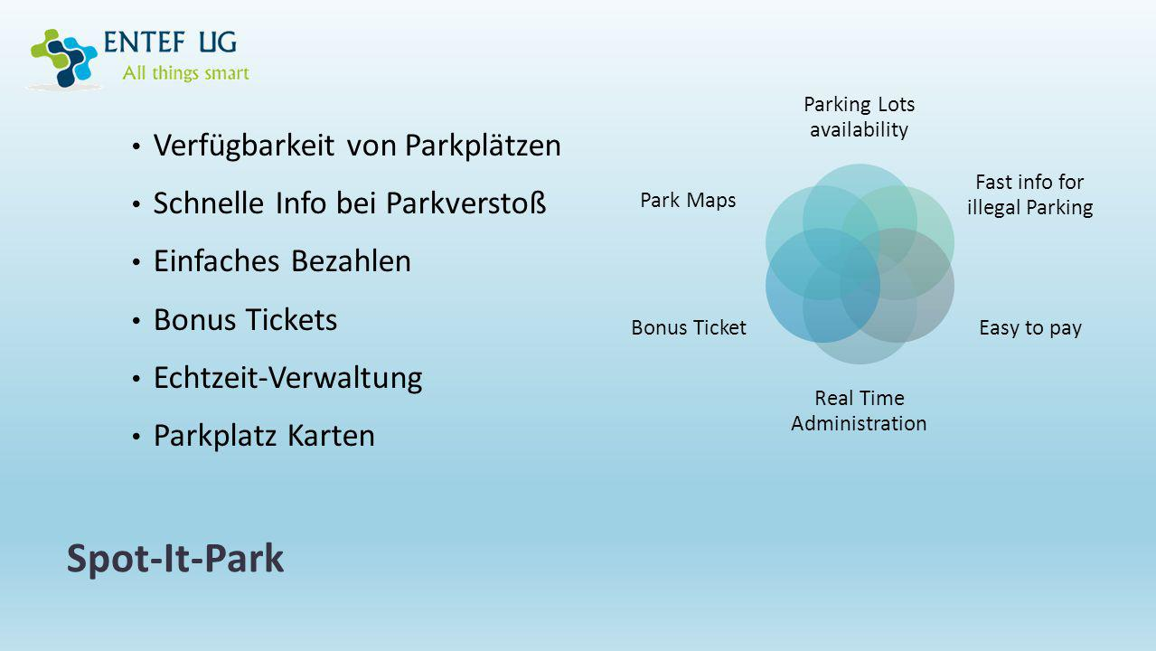 Parking Lots availability Fast info for illegal Parking Easy to pay Real Time Administration Bonus Ticket Park Maps Verfügbarkeit von Parkplätzen Schn