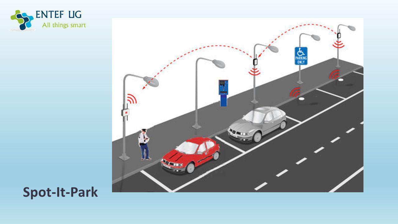 Spot-It-Park Vorteile für die Autofahrer : Zeigt verfügbare Parkplätze, lange vor der Ankunft Direkte Führung zum Parkplatz, bedeutet Zeit- und Energieeinsparung Anreize (Geldgutscheine) für die Nutzung des Systems Stressfreie Parkplatzsuche, besseres Einkaufserlebnis Besondere Unterstützung für Autofahrer mit Behinderung