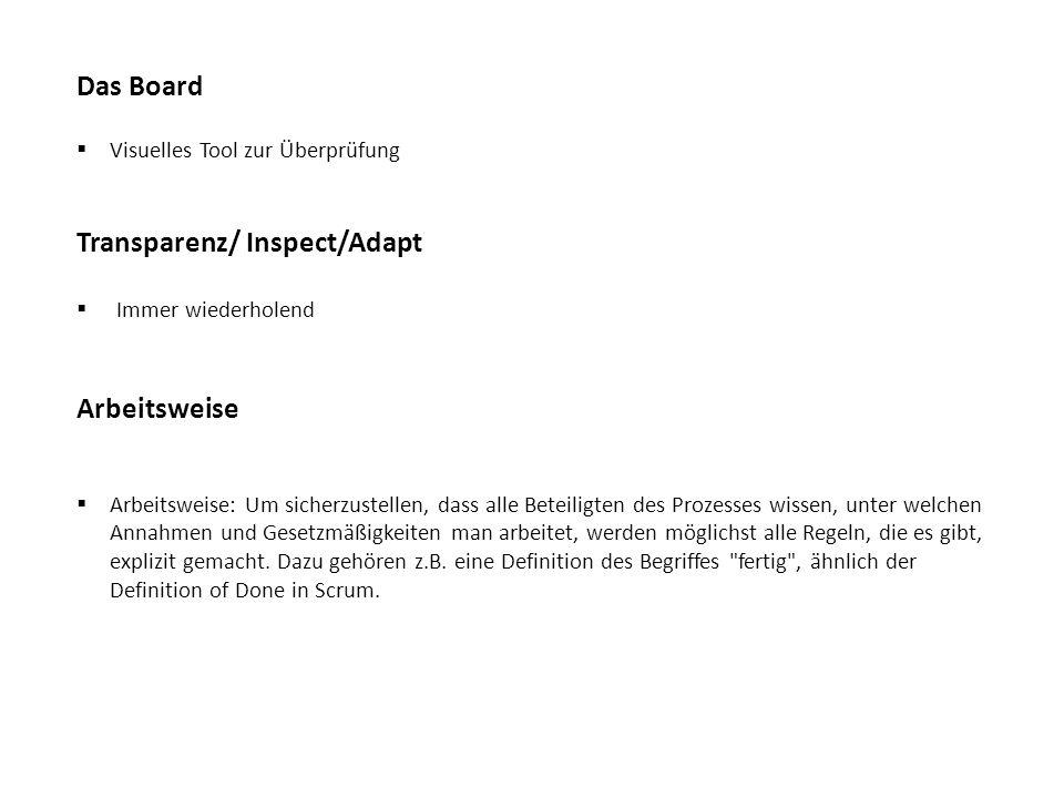 Das Board  Visuelles Tool zur Überprüfung Transparenz/ Inspect/Adapt  Immer wiederholend Arbeitsweise  Arbeitsweise: Um sicherzustellen, dass alle
