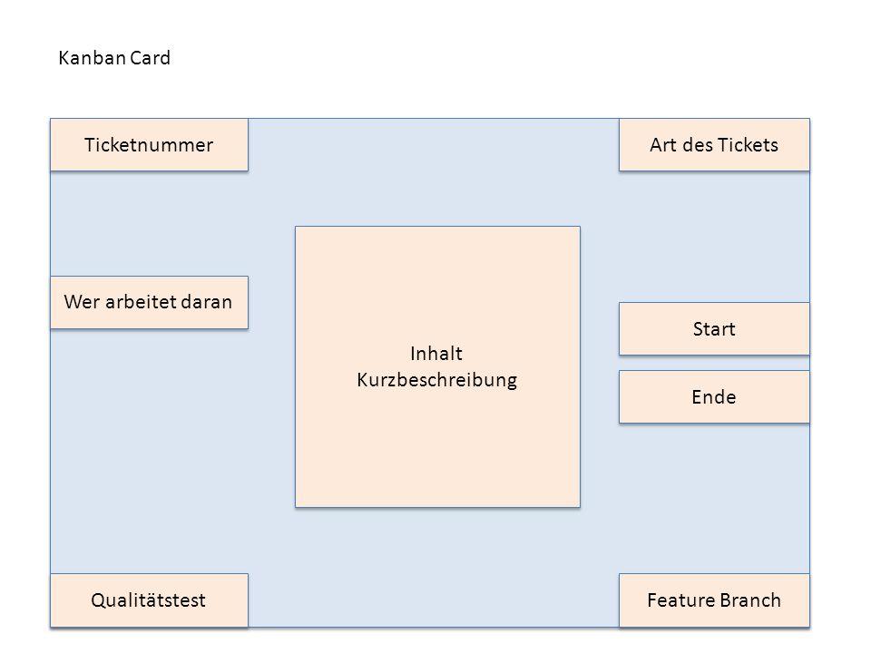 Kanban Card Ticketnummer Art des Tickets Wer arbeitet daran Feature Branch Qualitätstest Start Ende Inhalt Kurzbeschreibung Inhalt Kurzbeschreibung