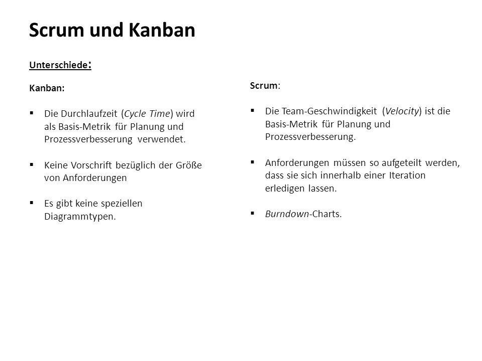 Scrum und Kanban Unterschiede : Scrum:  Die Team-Geschwindigkeit (Velocity) ist die Basis-Metrik für Planung und Prozessverbesserung.  Anforderungen