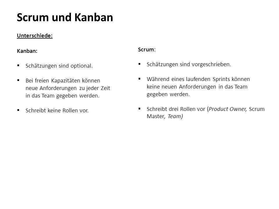 Scrum und Kanban Unterschiede: Scrum:  Schätzungen sind vorgeschrieben.  Während eines laufenden Sprints können keine neuen Anforderungen in das Tea