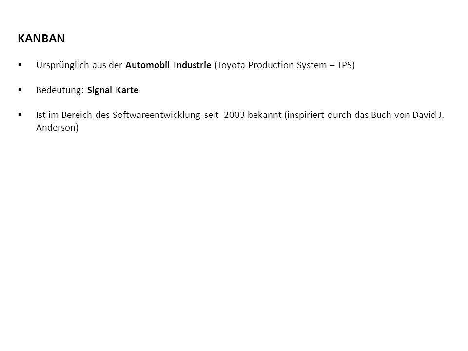 Konzept KANBAN  Ursprünglich aus der Automobil Industrie (Toyota Production System – TPS)  Bedeutung: Signal Karte  Ist im Bereich des Softwareentw