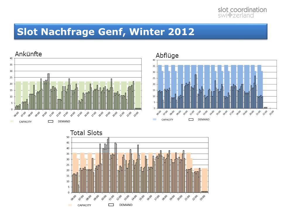 Slot Nachfrage Genf, Winter 2012 Total Slots Ankünfte Abflüge