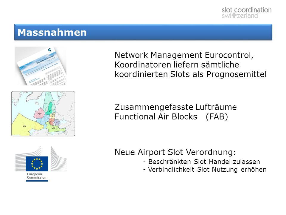 Massnahmen Network Management Eurocontrol, Koordinatoren liefern sämtliche koordinierten Slots als Prognosemittel Zusammengefasste Lufträume Functiona
