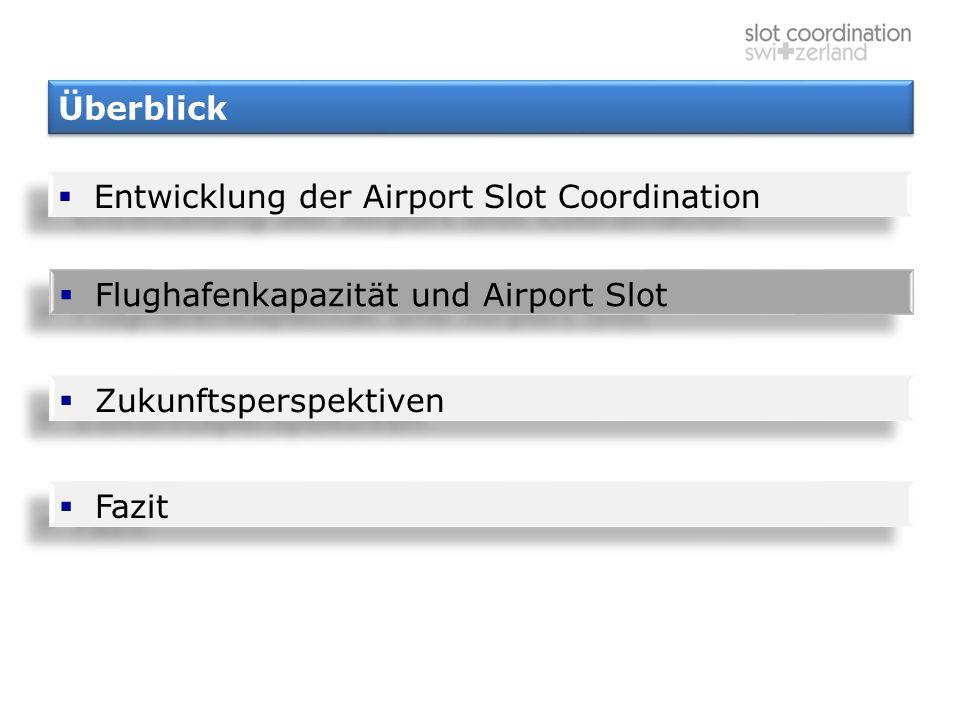 Überblick  Entwicklung der Airport Slot Coordination  Flughafenkapazität und Airport Slot  Zukunftsperspektiven  Fazit