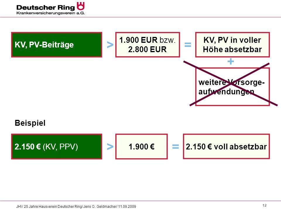 12 JHV 25 Jahre Hausverein Deutscher Ring/ Jens O. Geldmacher/ 11.09.2009 KV, PV-Beiträge weitere Vorsorge- aufwendungen 1.900 EUR bzw. 2.800 EUR >= K