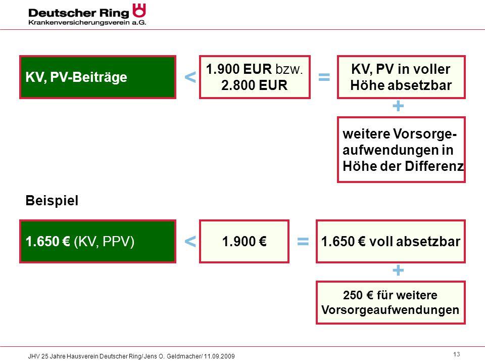 13 JHV 25 Jahre Hausverein Deutscher Ring/ Jens O. Geldmacher/ 11.09.2009 KV, PV-Beiträge weitere Vorsorge- aufwendungen in Höhe der Differenz 1.900 E
