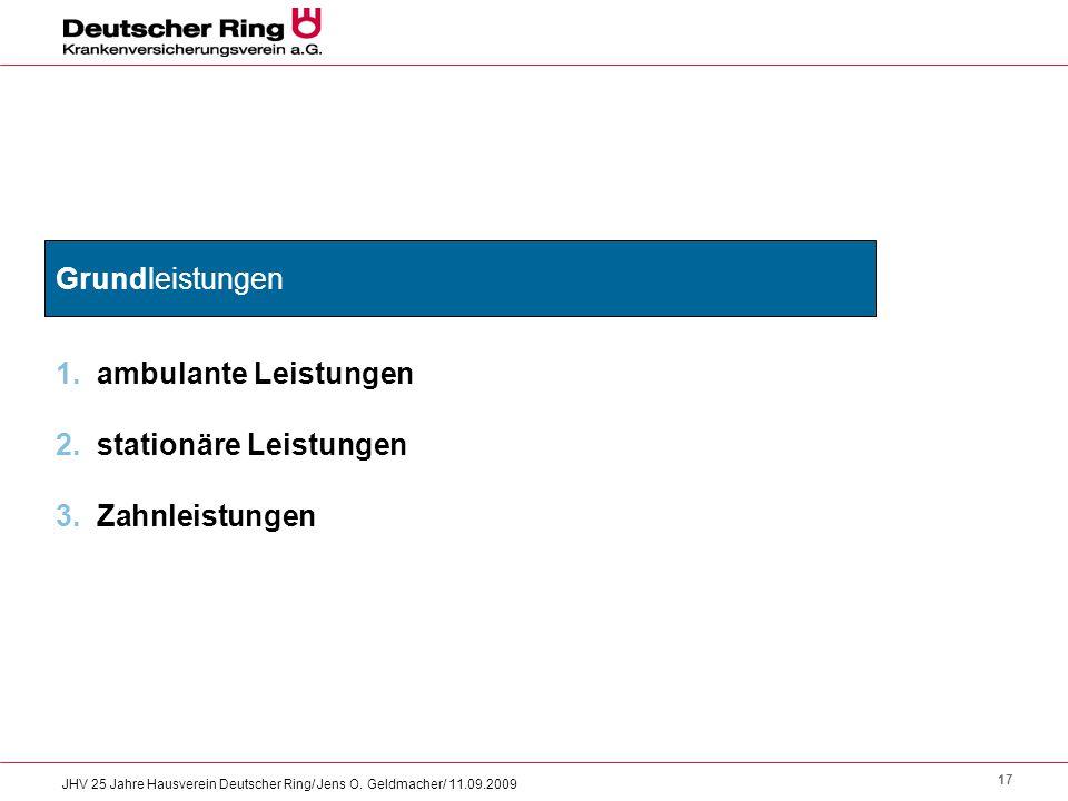 17 JHV 25 Jahre Hausverein Deutscher Ring/ Jens O. Geldmacher/ 11.09.2009 Grundleistungen 1. ambulante Leistungen 2. stationäre Leistungen 3. Zahnleis