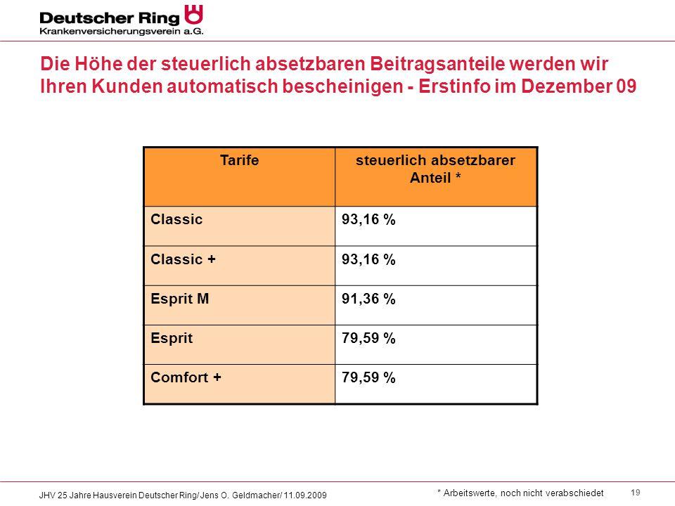 19 JHV 25 Jahre Hausverein Deutscher Ring/ Jens O. Geldmacher/ 11.09.2009 Die Höhe der steuerlich absetzbaren Beitragsanteile werden wir Ihren Kunden