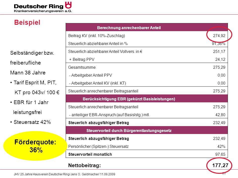 20 JHV 25 Jahre Hausverein Deutscher Ring/ Jens O. Geldmacher/ 11.09.2009 Beispiel Selbständiger bzw. freiberufliche Mann 38 Jahre Tarif Esprit M, PIT