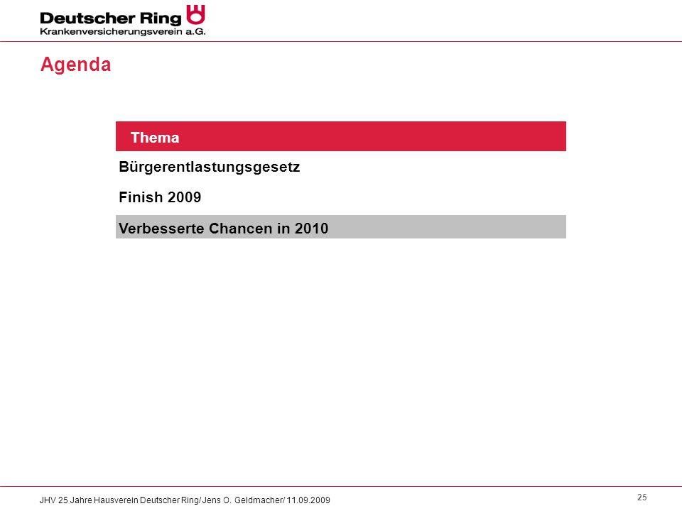 25 JHV 25 Jahre Hausverein Deutscher Ring/ Jens O. Geldmacher/ 11.09.2009 Thema Agenda Bürgerentlastungsgesetz Finish 2009 Verbesserte Chancen in 2010