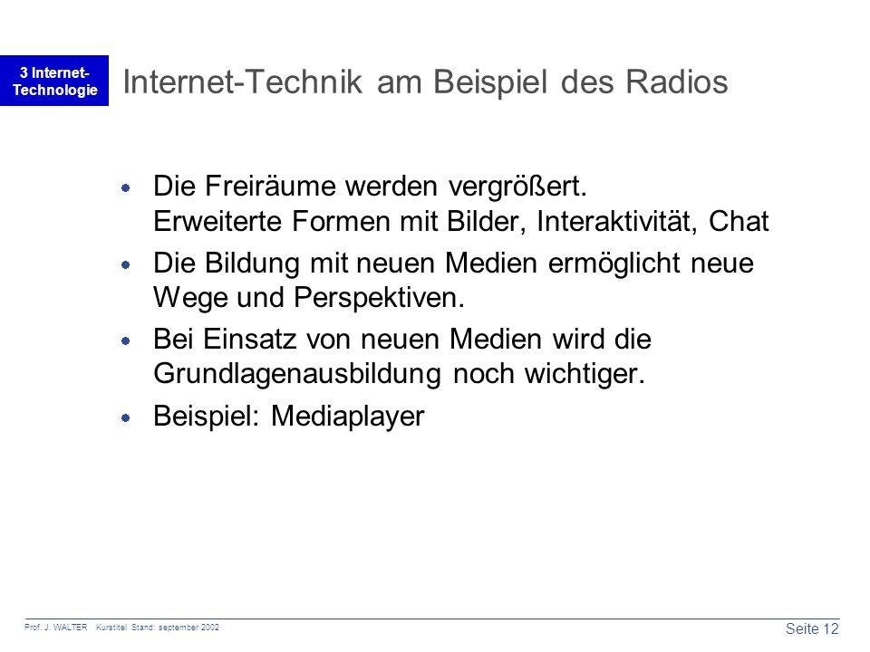 Seite 12 Prof. J. WALTER Kurstitel Stand: september 2002 3 Internet- Technologie Internet-Technik am Beispiel des Radios  Die Freiräume werden vergrö