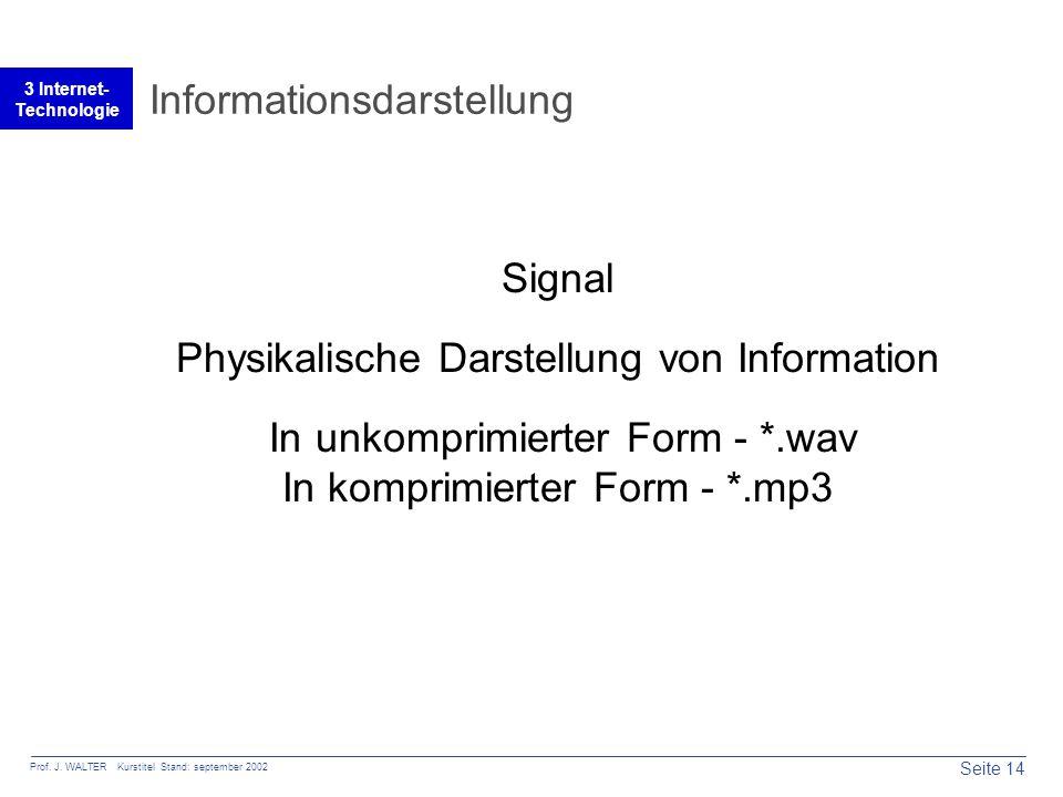 Seite 14 Prof. J. WALTER Kurstitel Stand: september 2002 3 Internet- Technologie Informationsdarstellung Signal Physikalische Darstellung von Informat