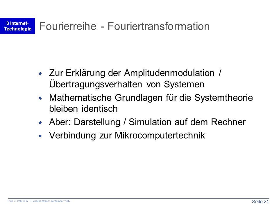 Seite 21 Prof. J. WALTER Kurstitel Stand: september 2002 3 Internet- Technologie Fourierreihe - Fouriertransformation  Zur Erklärung der Amplitudenmo