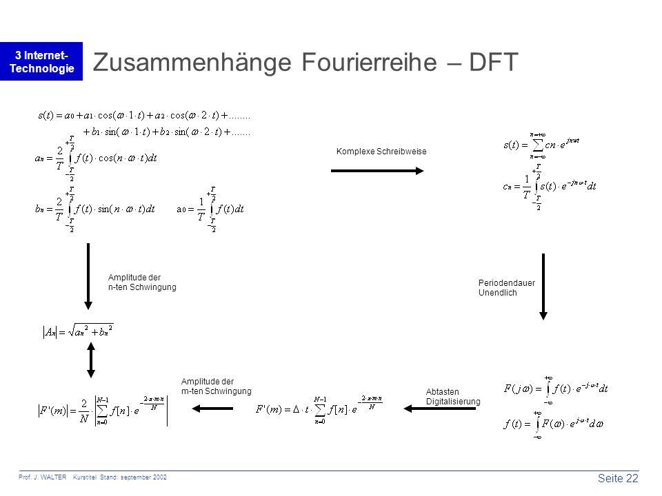 Seite 22 Prof. J. WALTER Kurstitel Stand: september 2002 3 Internet- Technologie Zusammenhänge Fourierreihe – DFT Komplexe Schreibweise Periodendauer