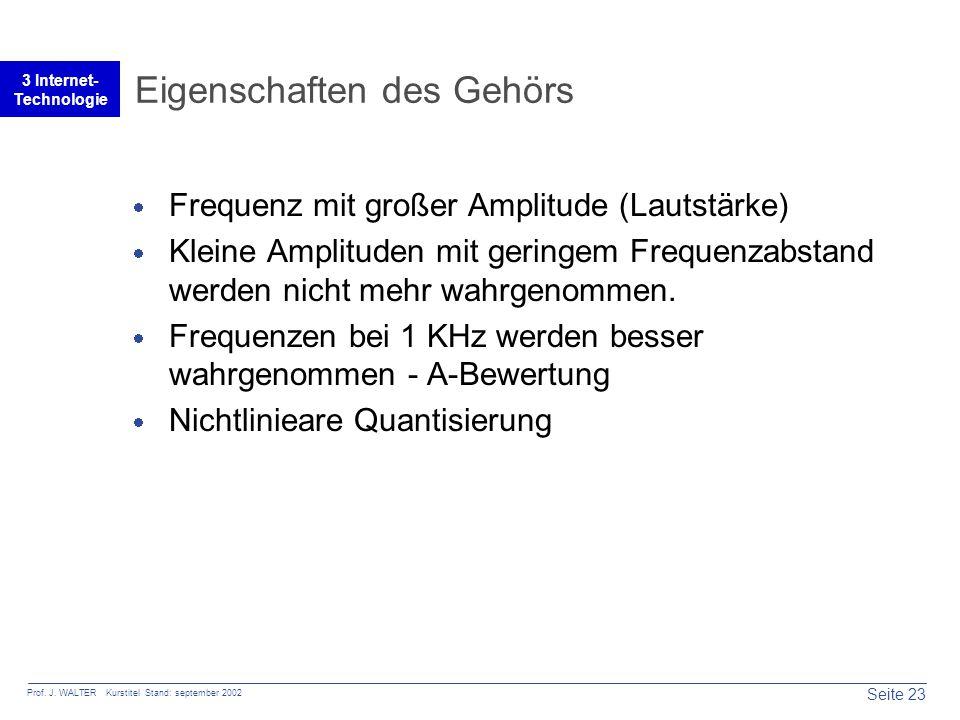 Seite 23 Prof. J. WALTER Kurstitel Stand: september 2002 3 Internet- Technologie Eigenschaften des Gehörs  Frequenz mit großer Amplitude (Lautstärke)
