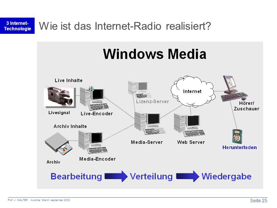 Seite 25 Prof. J. WALTER Kurstitel Stand: september 2002 3 Internet- Technologie Wie ist das Internet-Radio realisiert?