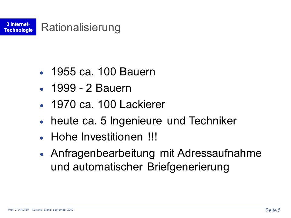 Seite 5 Prof. J. WALTER Kurstitel Stand: september 2002 3 Internet- Technologie  1955 ca. 100 Bauern  1999 - 2 Bauern  1970 ca. 100 Lackierer  heu