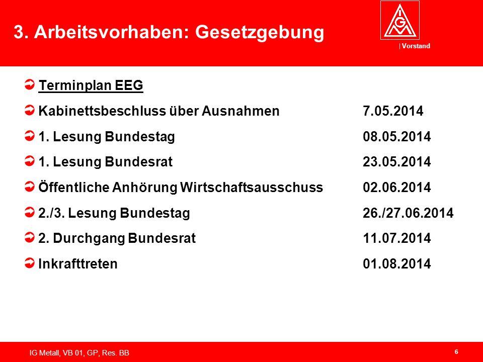 Vorstand IG Metall, VB 01, GP, Res. BB 3. Arbeitsvorhaben: Gesetzgebung Terminplan EEG Kabinettsbeschluss über Ausnahmen7.05.2014 1. Lesung Bundestag0