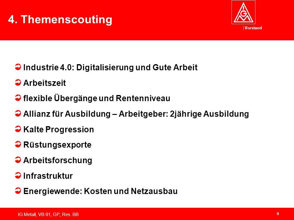 Vorstand IG Metall, VB 01, GP, Res. BB Industrie 4.0: Digitalisierung und Gute Arbeit Arbeitszeit flexible Übergänge und Rentenniveau Allianz für Ausb