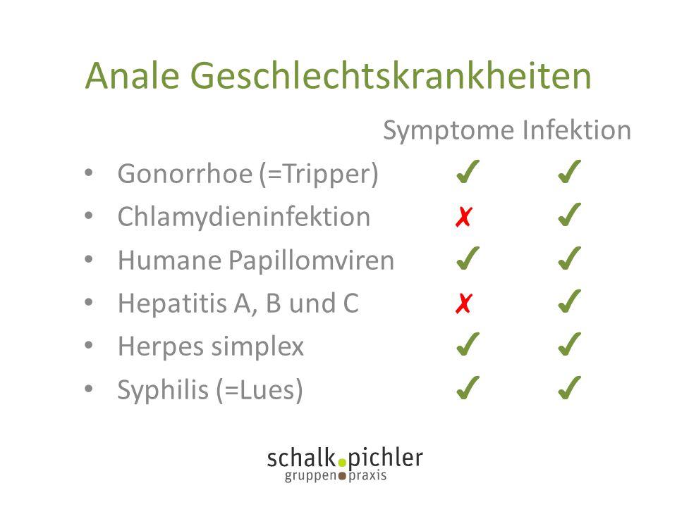 Anale Geschlechtskrankheiten Symptome Infektion Gonorrhoe (=Tripper) ✔✔ Chlamydieninfektion ✗✔ Humane Papillomviren ✔✔ Hepatitis A, B und C ✗✔ Herpes