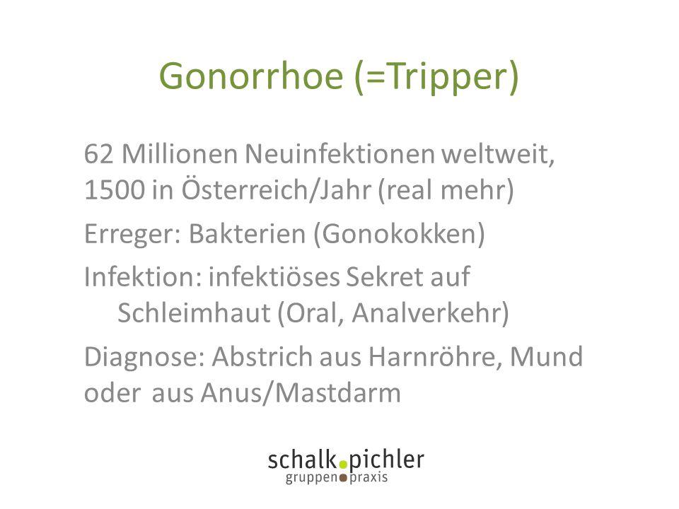 Gonorrhoe (=Tripper) 62 Millionen Neuinfektionen weltweit, 1500 in Österreich/Jahr (real mehr) Erreger: Bakterien (Gonokokken) Infektion: infektiöses