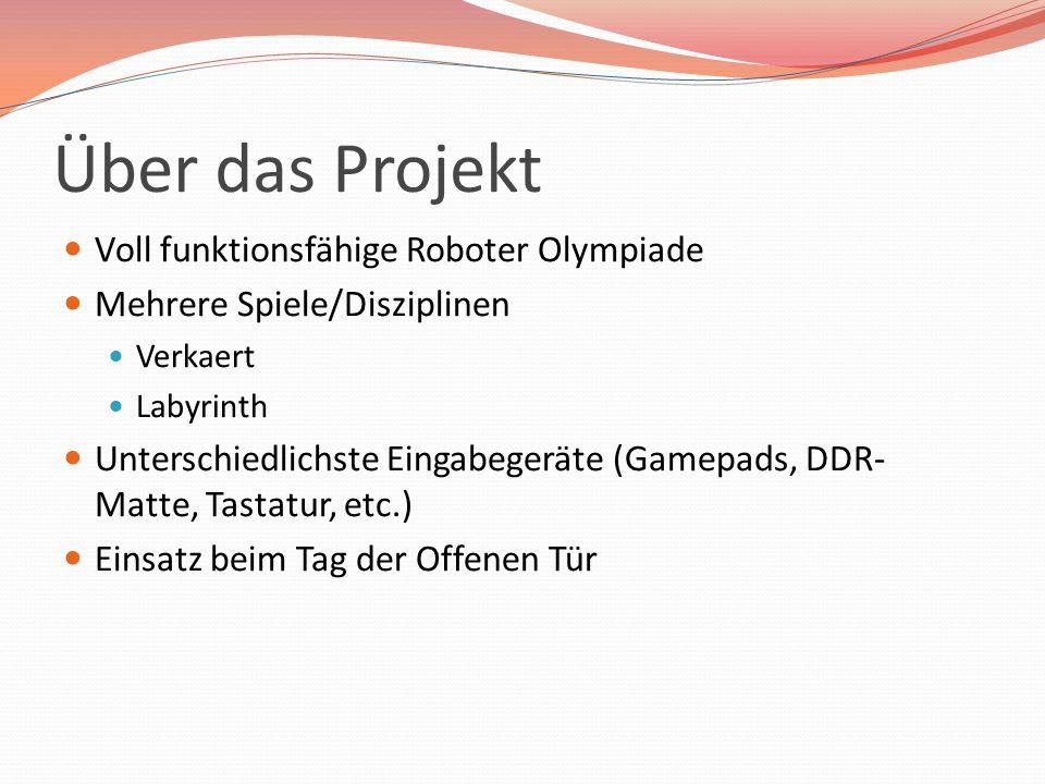 Projektteam