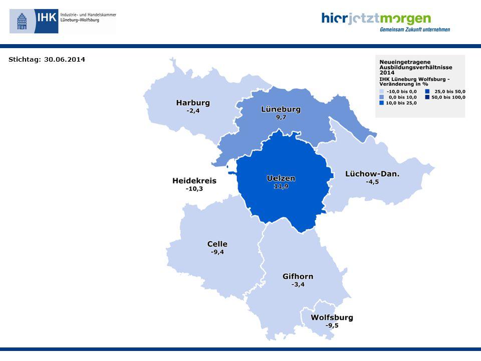 Landkreis20132014Prozentual Wolfsburg275249-9,5 % Gifhorn263254-3,4 % Celle449407-9,4 % Harburg340332-2,4 % Lüchow-Dannenberg8985-4,5 % Lüneburg4334759,7 % Heidekreis370332-10,3 % Uelzen22725411,9 % Gesamt:24462388-2,4 % Stichtag 30.06.2014