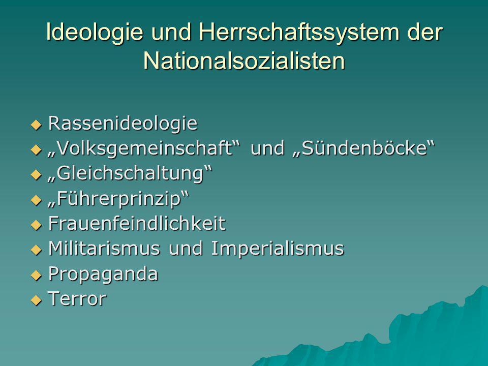 """Ideologie und Herrschaftssystem der Nationalsozialisten  Rassenideologie  """"Volksgemeinschaft und """"Sündenböcke  """"Gleichschaltung  """"Führerprinzip  Frauenfeindlichkeit  Militarismus und Imperialismus  Propaganda  Terror"""