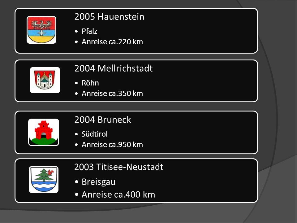 2005 Hauenstein Pfalz Anreise ca.220 km 2004 Mellrichstadt Röhn Anreise ca.350 km 2003 Titisee-Neustadt Breisgau Anreise ca.400 km 2004 Bruneck Südtirol Anreise ca.950 km