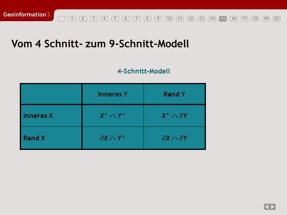 1234567891011121314151617181920 Geoinformation3 15 Vom 4 Schnitt- zum 9-Schnitt-Modell 4-Schnitt-Modell Inneres YRand Y Inneres X X°  Y°X°   Y Rand