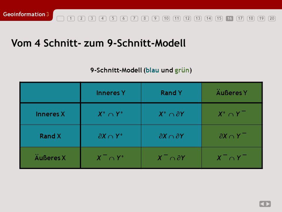 1234567891011121314151617181920 Geoinformation3 16 Vom 4 Schnitt- zum 9-Schnitt-Modell Inneres YRand YÄußeres Y Inneres X X°  Y°X°   YX°  Y ¯ Rand