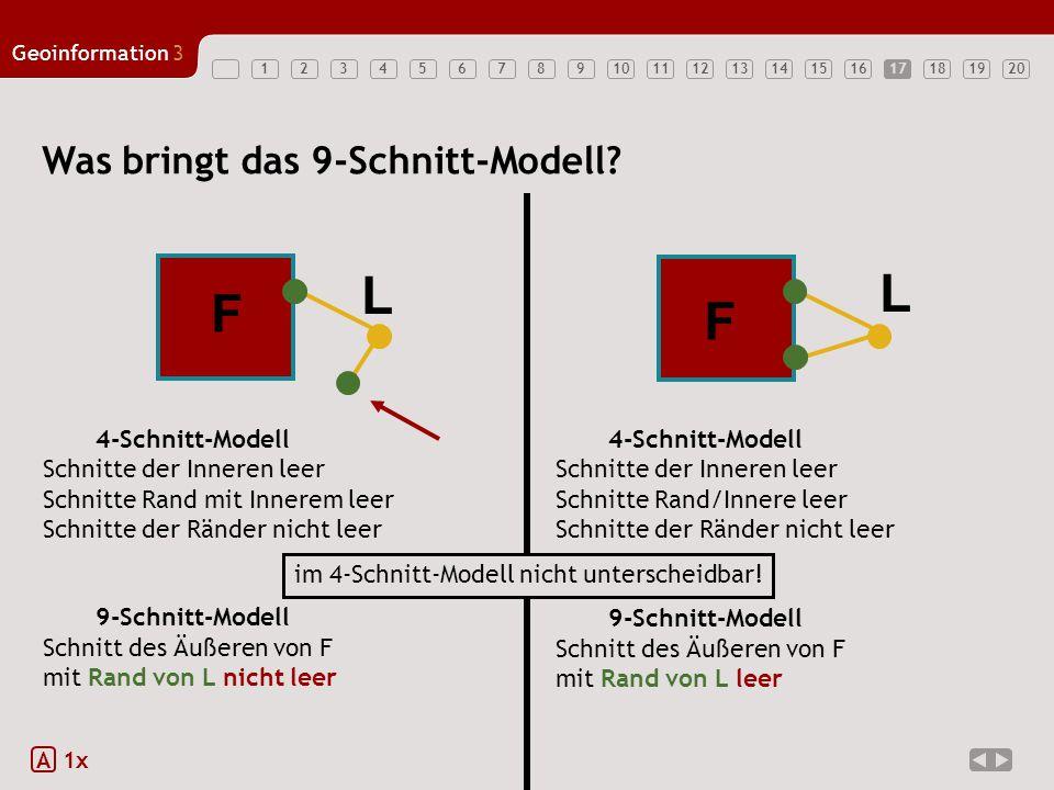 1234567891011121314151617181920 Geoinformation3 9-Schnitt-Modell Schnitt des Äußeren von F mit Rand von L leer 9-Schnitt-Modell Schnitt des Äußeren vo