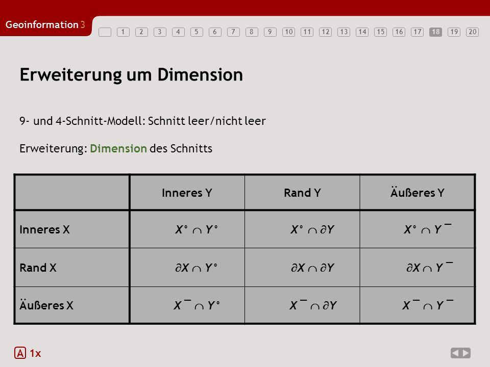 1234567891011121314151617181920 Geoinformation3 9- und 4-Schnitt-Modell: Schnitt leer/nicht leer Erweiterung: Dimension des Schnitts 18 Erweiterung um