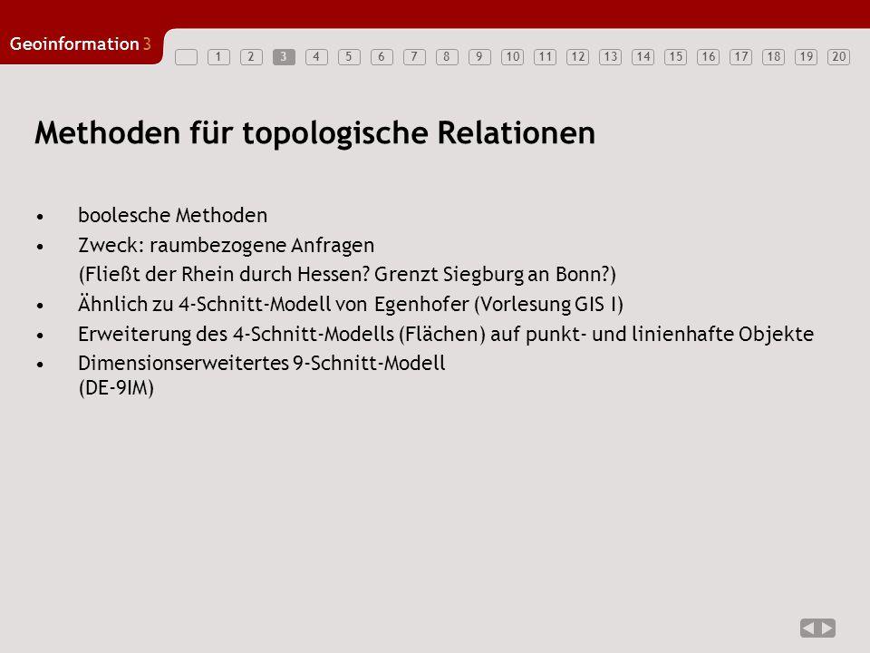 1234567891011121314151617181920 Geoinformation3 3 Methoden für topologische Relationen boolesche Methoden Zweck: raumbezogene Anfragen (Fließt der Rhe
