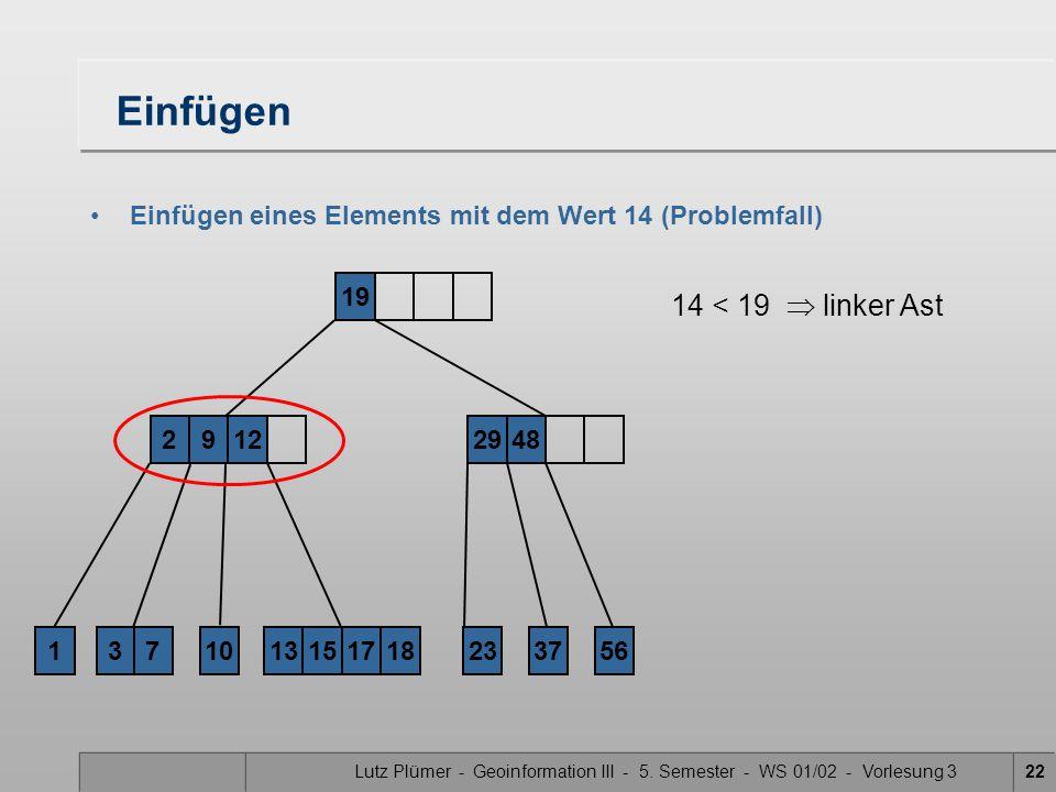 Lutz Plümer - Geoinformation III - 5.