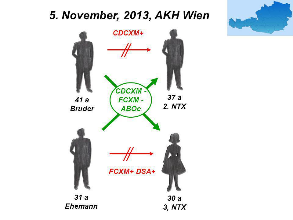 30 a 3, NTX 37 a 2. NTX FCXM+ DSA+ CDCXM+ CDCXM - FCXM - ABOc 5. November, 2013, AKH Wien 31 a Ehemann 41 a Bruder