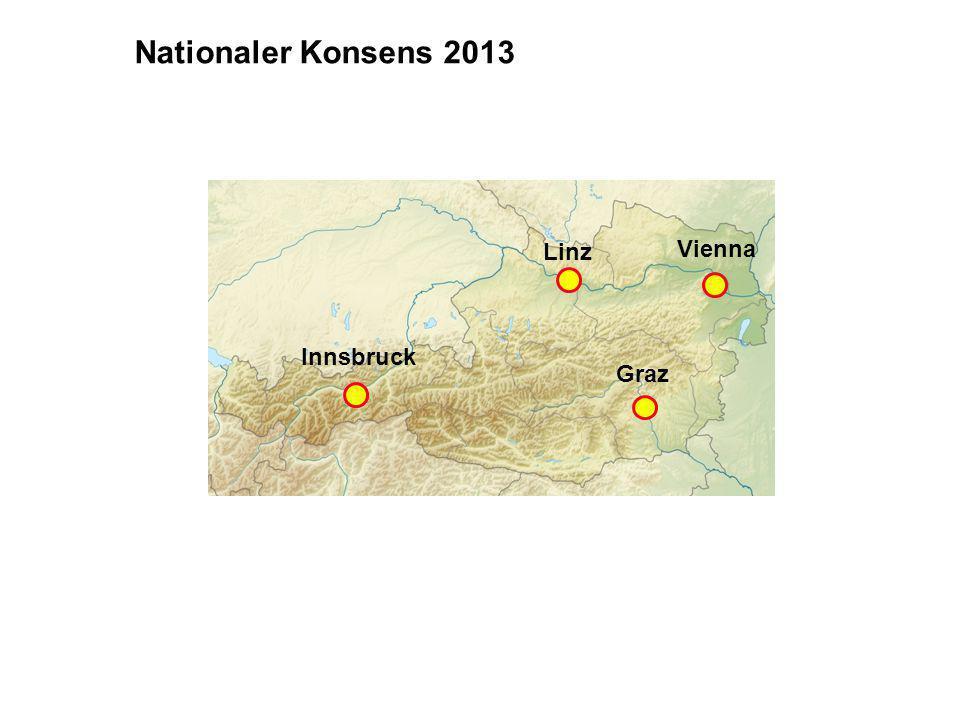Nationaler Konsens 2013 Vienna Graz Linz Innsbruck