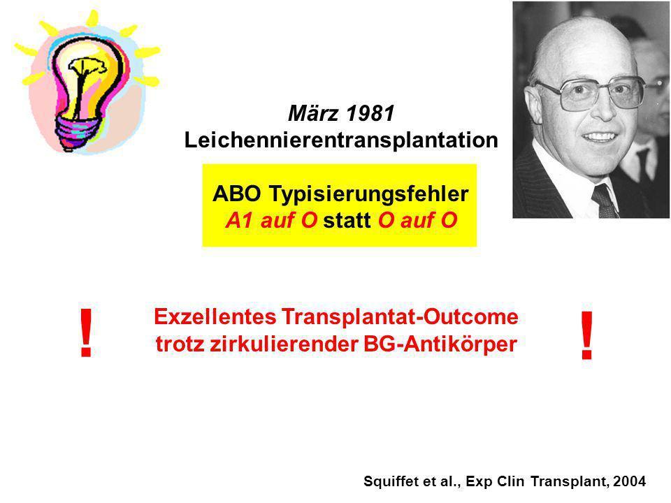 März 1981 Leichennierentransplantation ABO Typisierungsfehler A1 auf O statt O auf O Exzellentes Transplantat-Outcome trotz zirkulierender BG-Antikörp