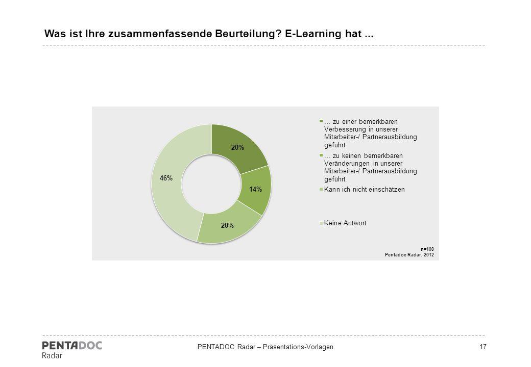 PENTADOC Radar – Präsentations-Vorlagen17 Was ist Ihre zusammenfassende Beurteilung? E-Learning hat...