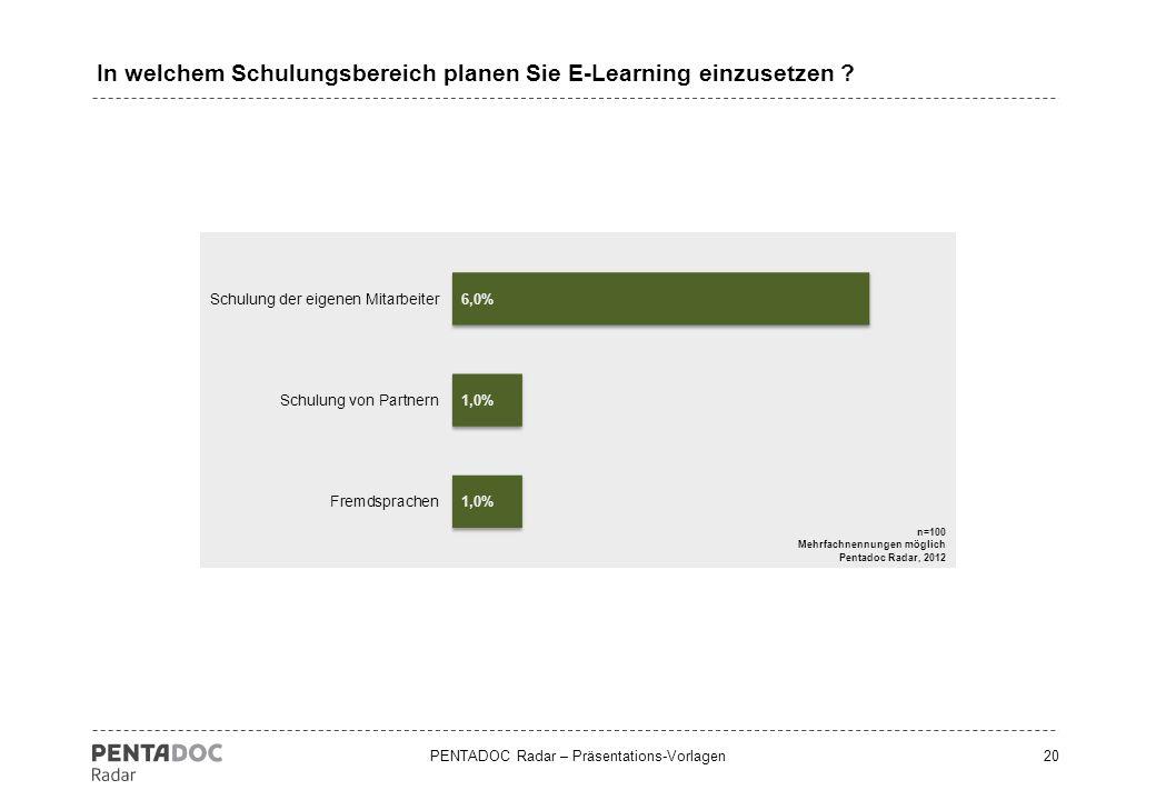 PENTADOC Radar – Präsentations-Vorlagen20 In welchem Schulungsbereich planen Sie E-Learning einzusetzen ?