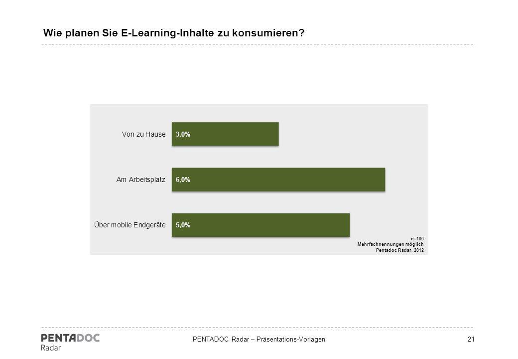 PENTADOC Radar – Präsentations-Vorlagen21 Wie planen Sie E-Learning-Inhalte zu konsumieren?