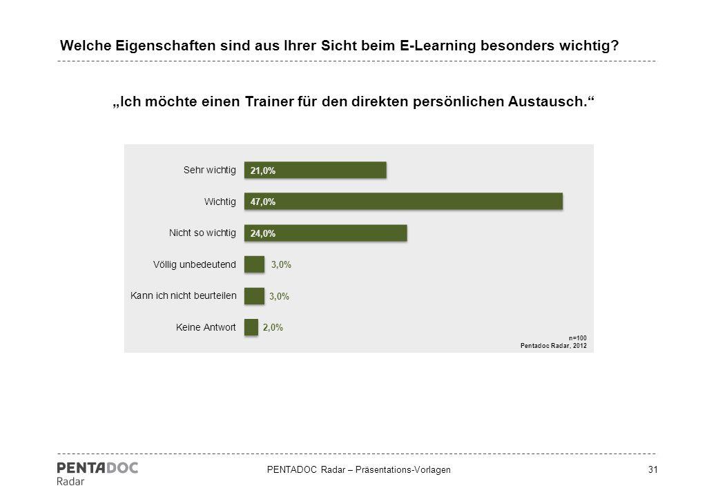 """PENTADOC Radar – Präsentations-Vorlagen31 Welche Eigenschaften sind aus Ihrer Sicht beim E-Learning besonders wichtig? """"Ich möchte einen Trainer für d"""