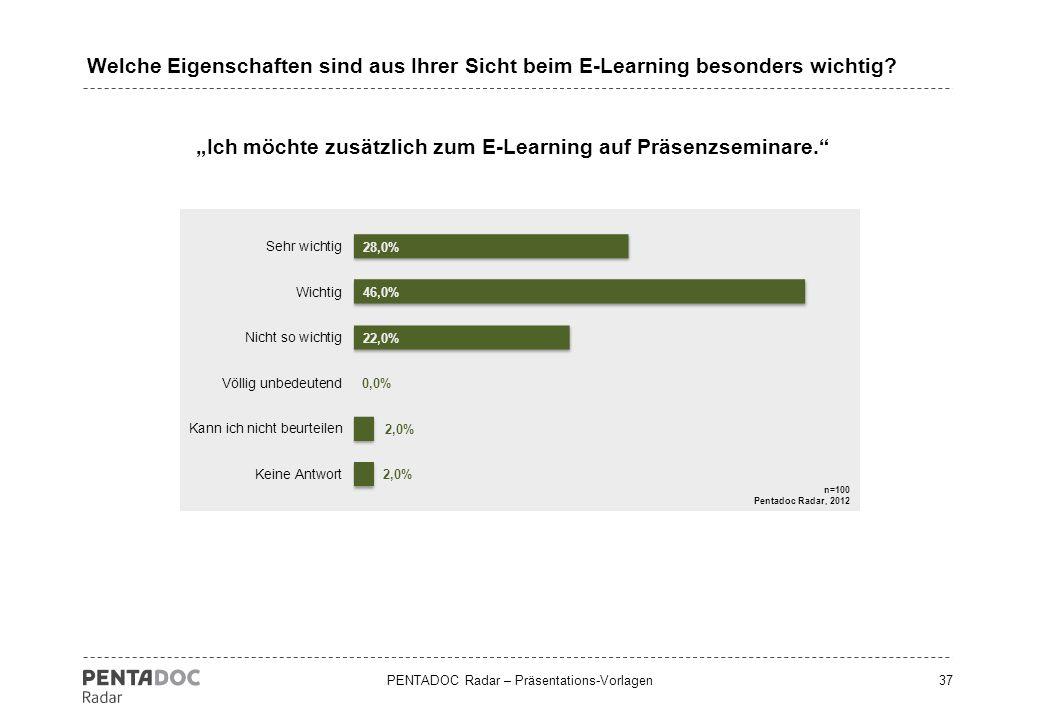"""PENTADOC Radar – Präsentations-Vorlagen37 Welche Eigenschaften sind aus Ihrer Sicht beim E-Learning besonders wichtig? """"Ich möchte zusätzlich zum E-Le"""