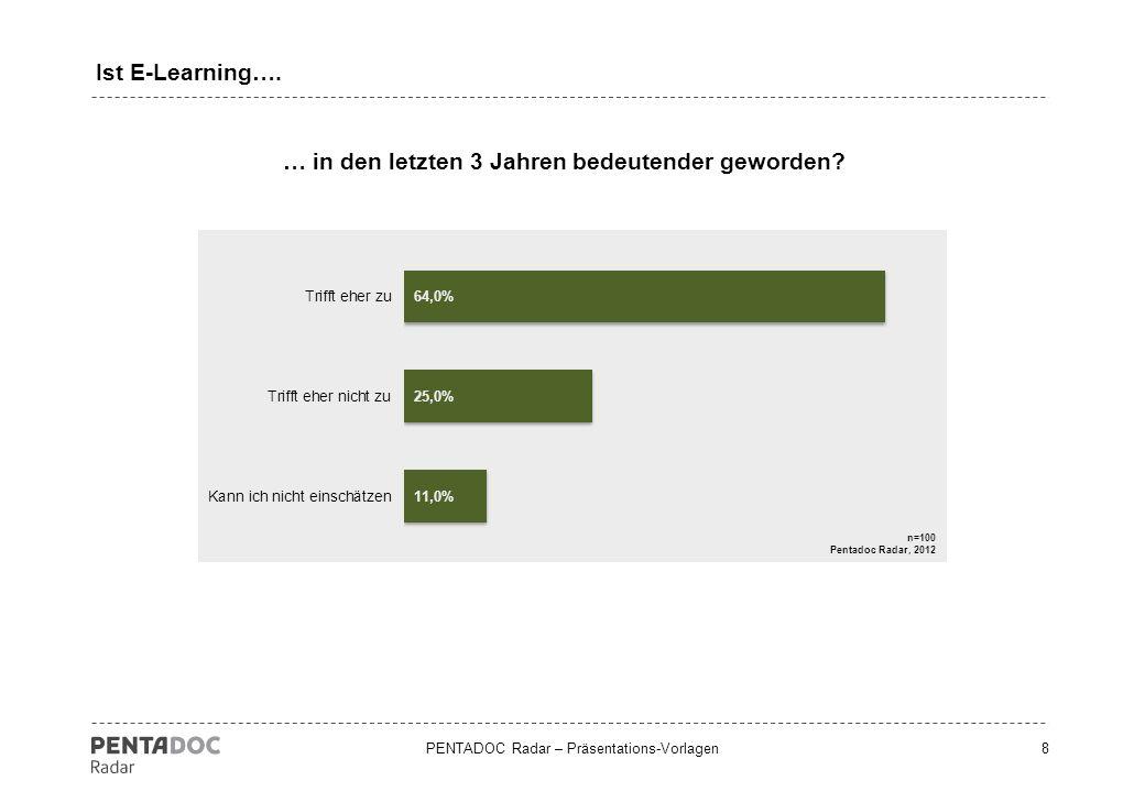 PENTADOC Radar – Präsentations-Vorlagen8 Ist E-Learning…. … in den letzten 3 Jahren bedeutender geworden?